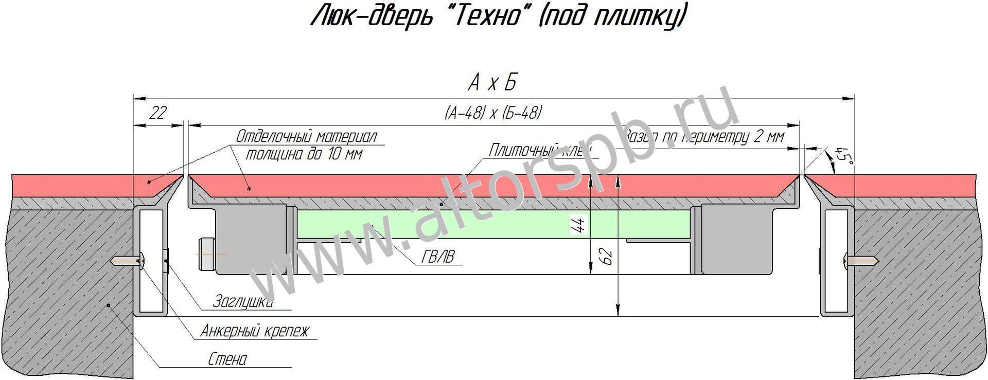 Самодельный блок питания для светодиодной ленты схема